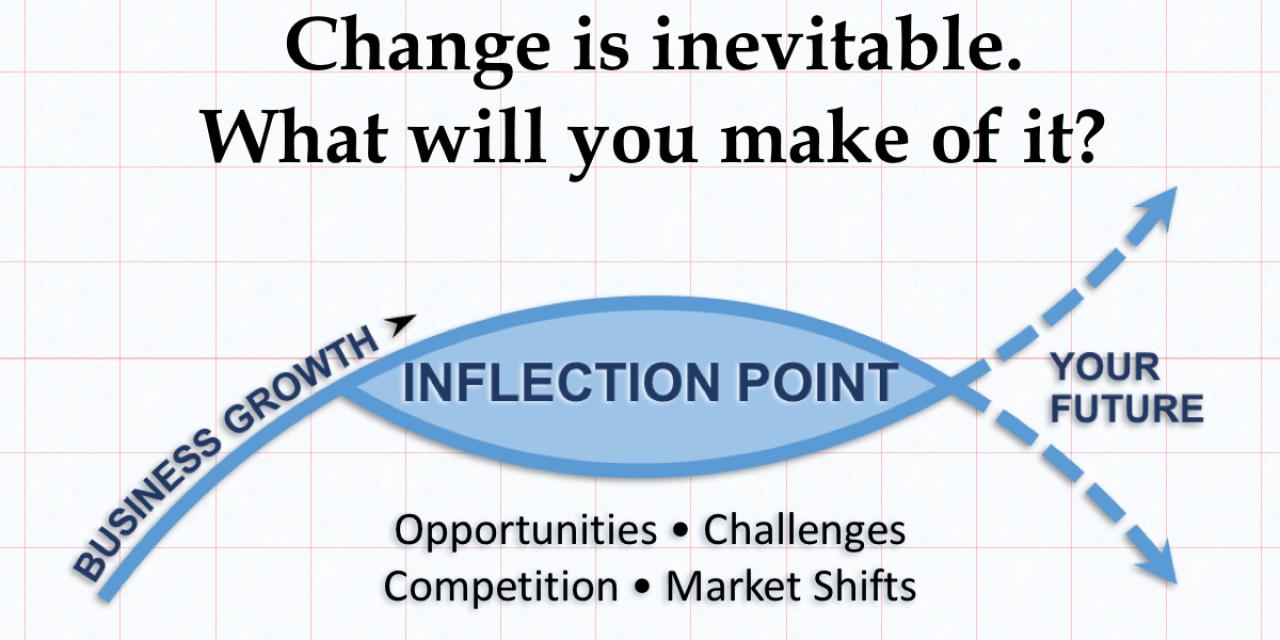 Change is inevitable. Success is not.
